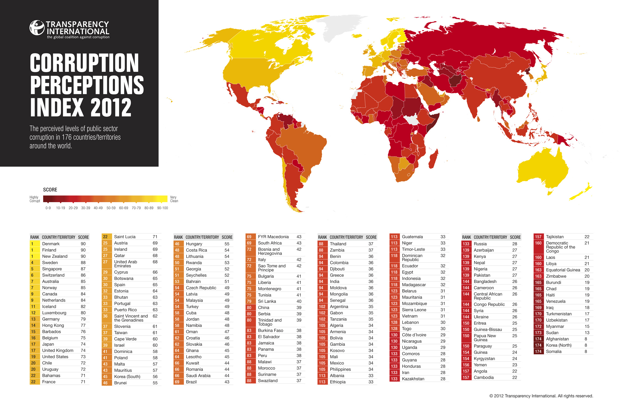 transparency international georgia 51st in 2012